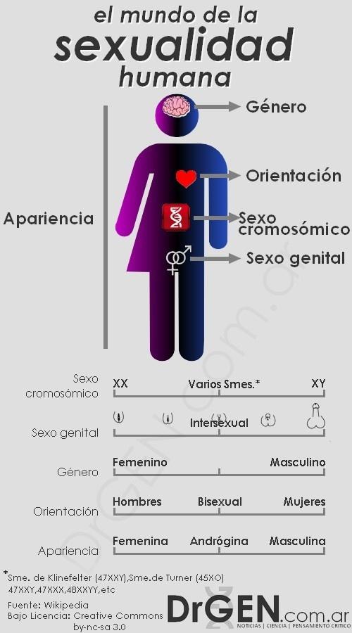 conceptos de sexualidad