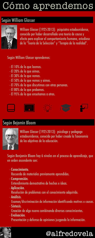 infografia_como_aprendemos