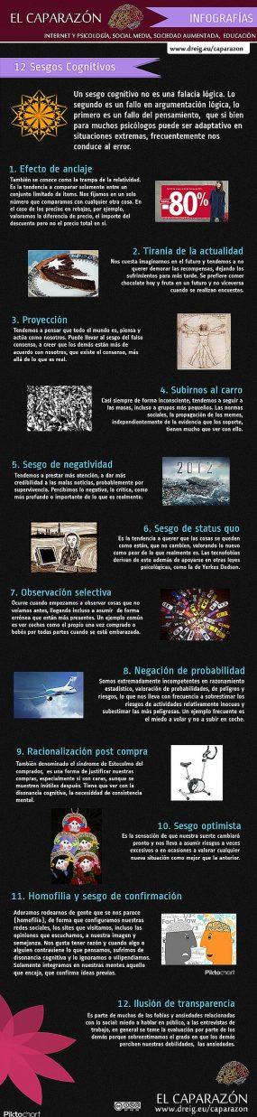12 sesgos cognitivos (infografía)