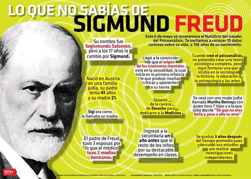 lo que no sabías de Sigmund Freud