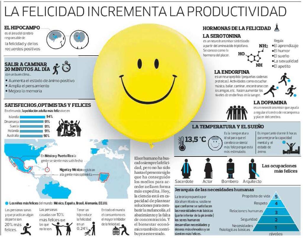 infografia-de-la-felicidad
