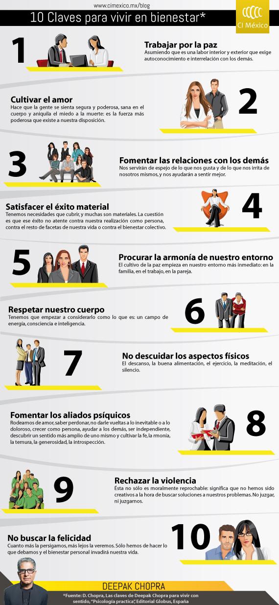 Infografia 10 Claves para vivir en bienestar