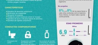 infografia-bulimia
