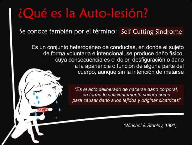 Autolesion cutting