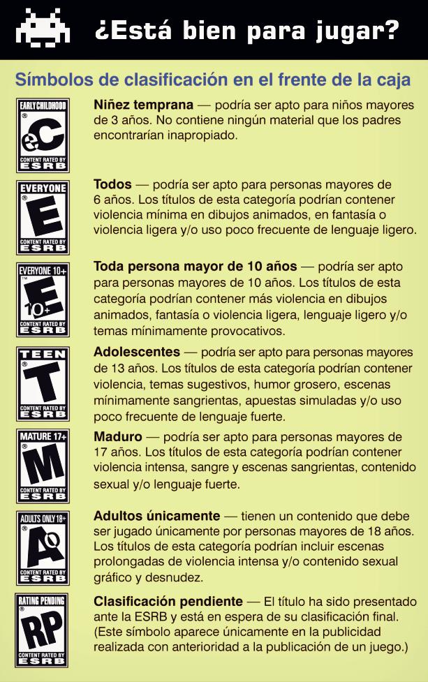 Clasificacion edad Videojuegos