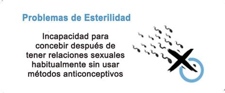 problemas de esterilidad