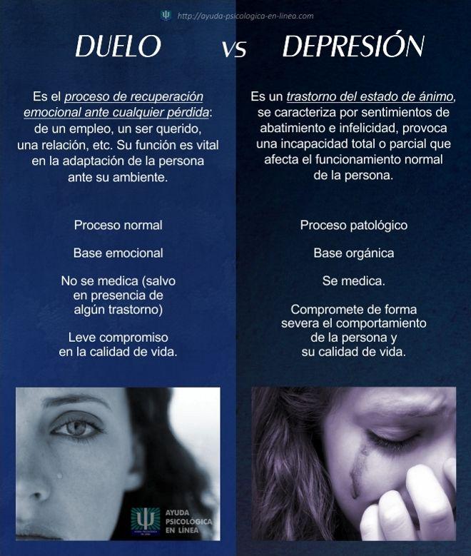 Infografia - estoy viviendo un duelo o estoy en depresión