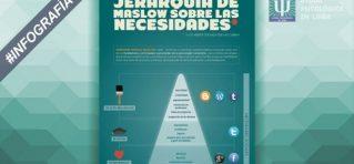 jerarquia de maslow y redes sociales
