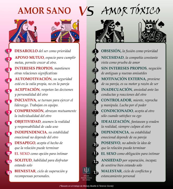 Infografia amor toxico