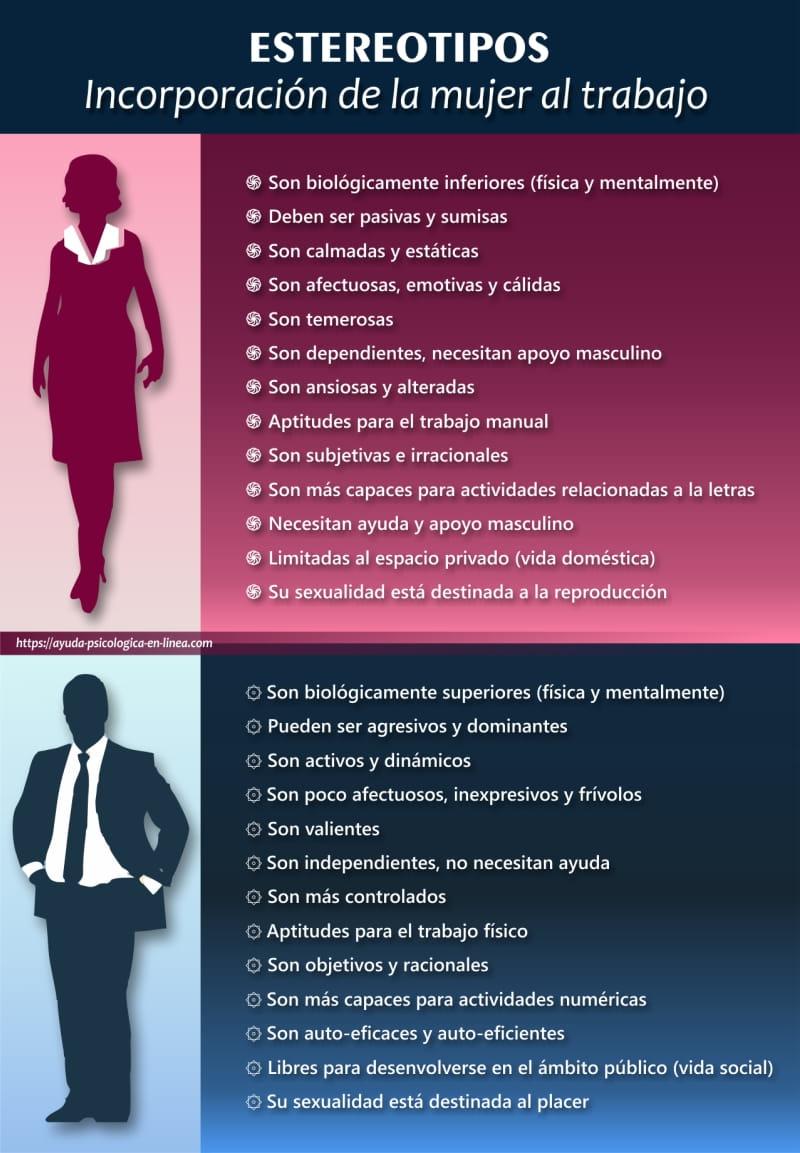 Infografía - desigualdad laboral entre hombres y mujeres