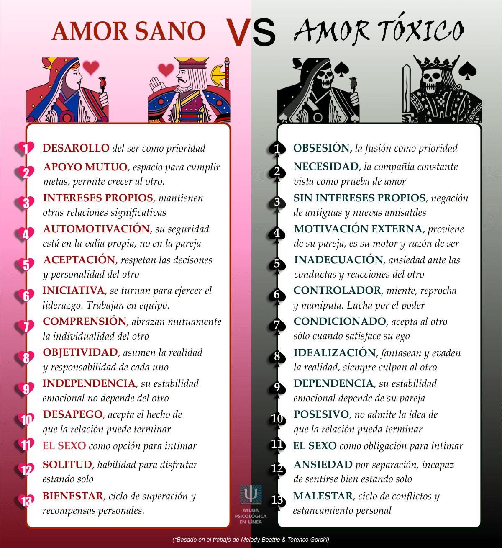 Infografia amor toxico vs amor sano